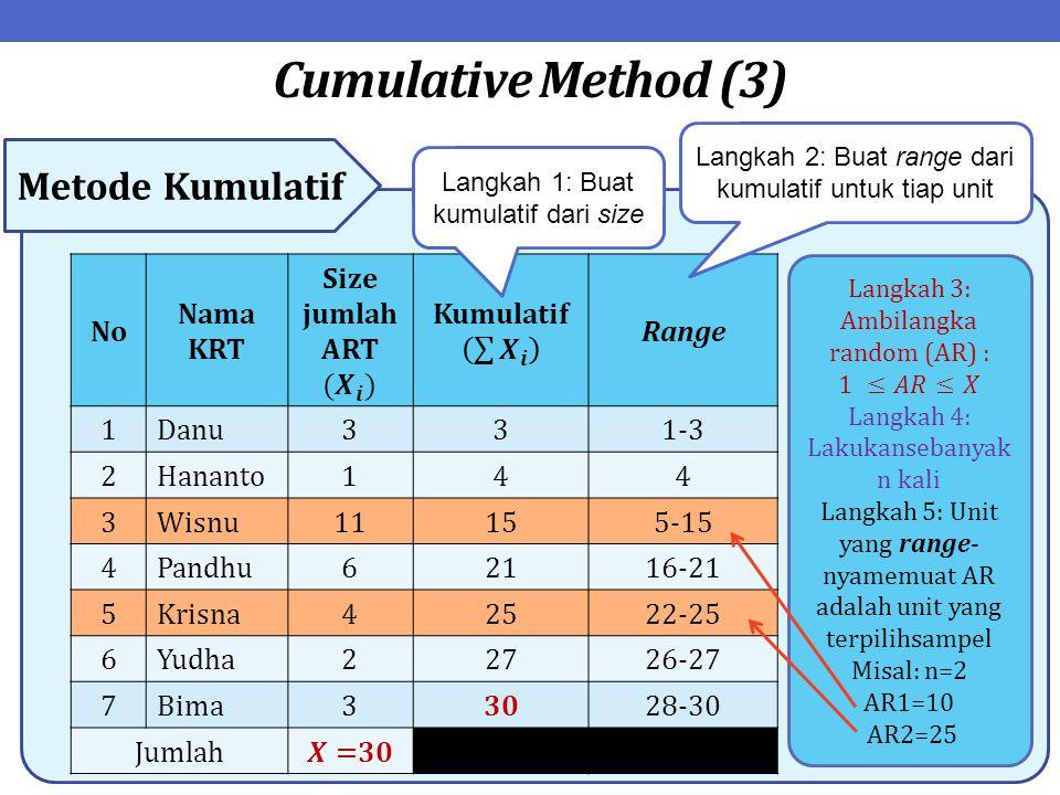 Cumulative Method (3) Metode Kumulatif No Nama KRT