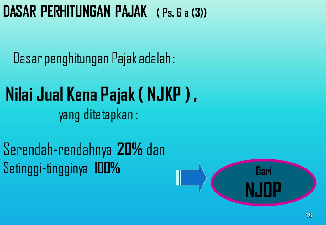 NJOP Serendah-rendahnya 20% dan DASAR PERHITUNGAN PAJAK ( Ps. 6 a (3))