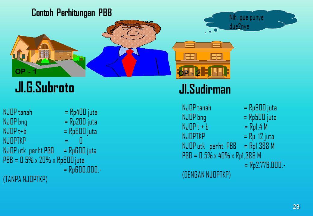 Jl.G.Subroto Jl.Sudirman Contoh Perhitungan PBB