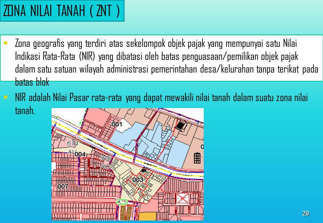 ZONA NILAI TANAH ( ZNT )