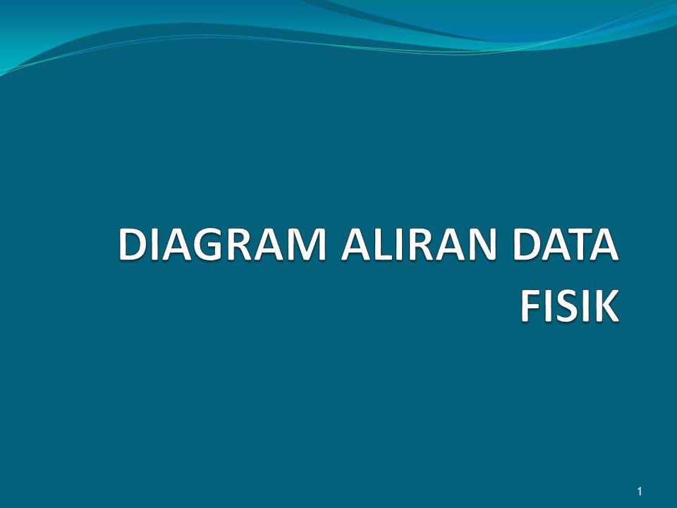 Diagram aliran data fisik ppt download 1 diagram aliran data fisik ccuart Choice Image