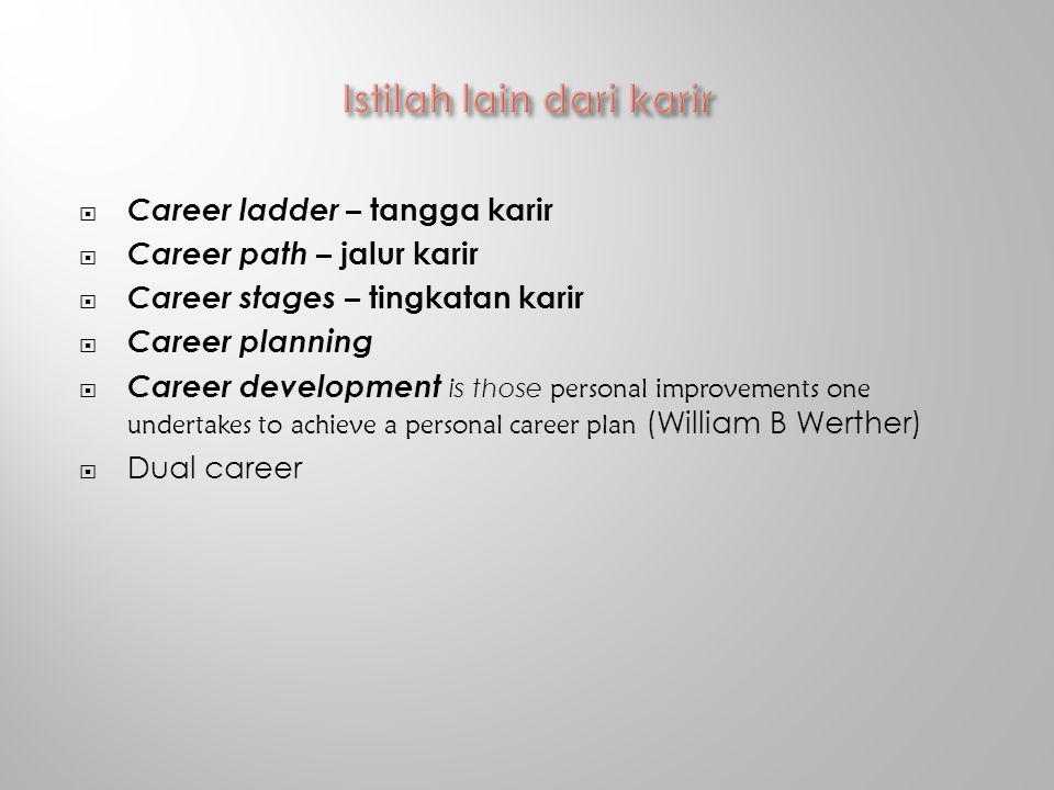 Istilah lain dari karir