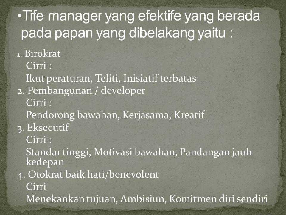 Tife manager yang efektife yang berada pada papan yang dibelakang yaitu :