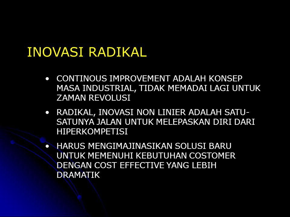 INOVASI RADIKAL CONTINOUS IMPROVEMENT ADALAH KONSEP MASA INDUSTRIAL, TIDAK MEMADAI LAGI UNTUK ZAMAN REVOLUSI.