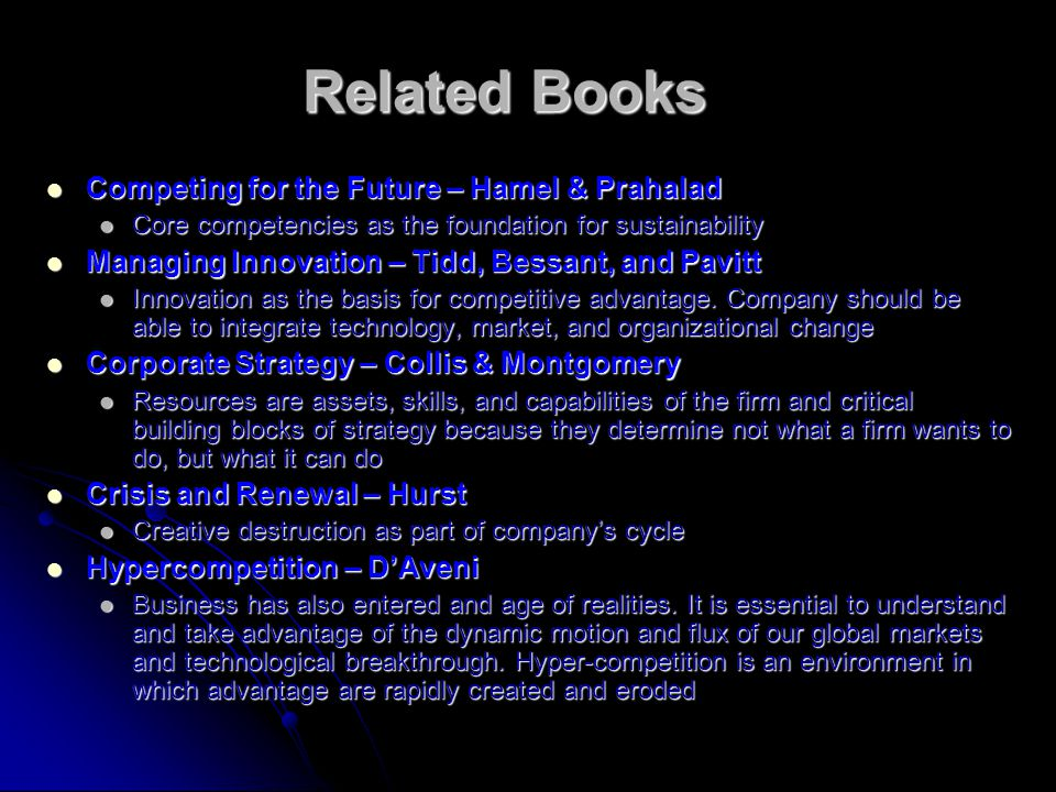 Related Books Competing for the Future – Hamel & Prahalad