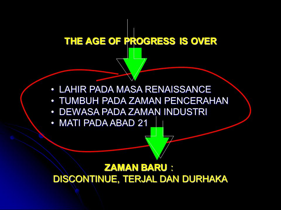 THE AGE OF PROGRESS IS OVER