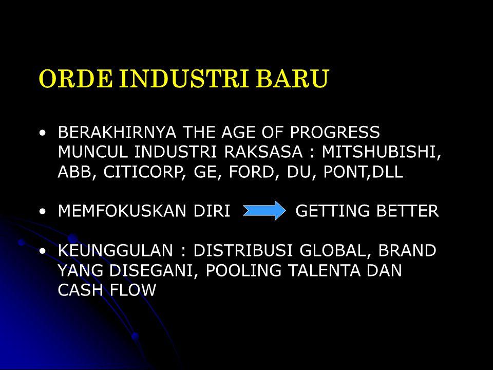 ORDE INDUSTRI BARU BERAKHIRNYA THE AGE OF PROGRESS MUNCUL INDUSTRI RAKSASA : MITSHUBISHI, ABB, CITICORP, GE, FORD, DU, PONT,DLL.