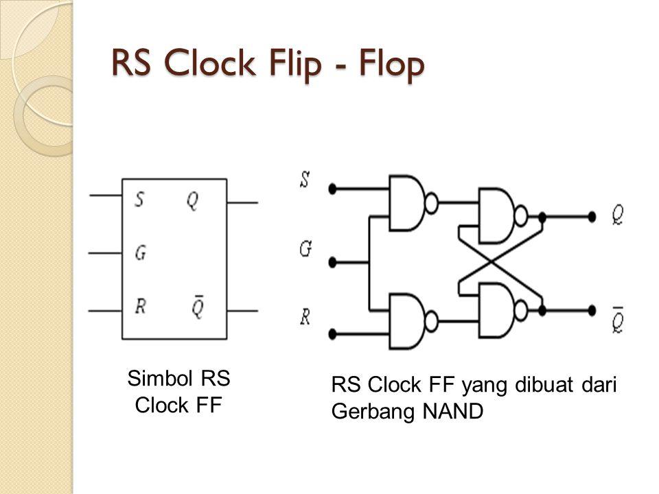RS Clock Flip - Flop Simbol RS Clock FF