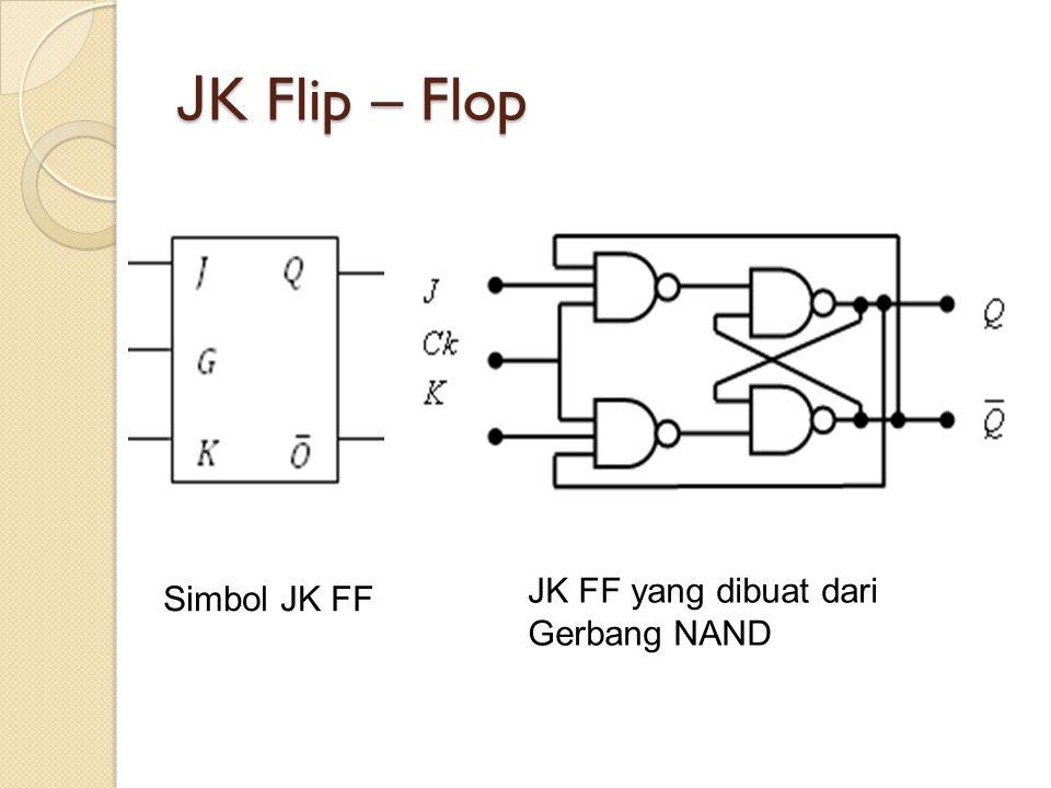 JK Flip – Flop JK FF yang dibuat dari Gerbang NAND Simbol JK FF