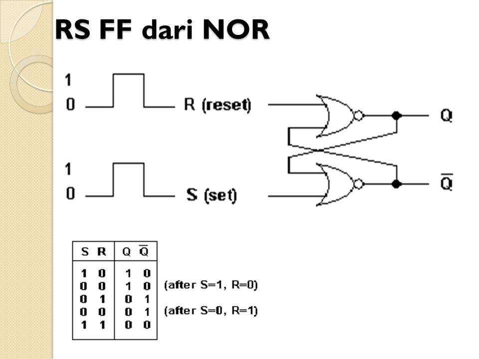 RS FF dari NOR
