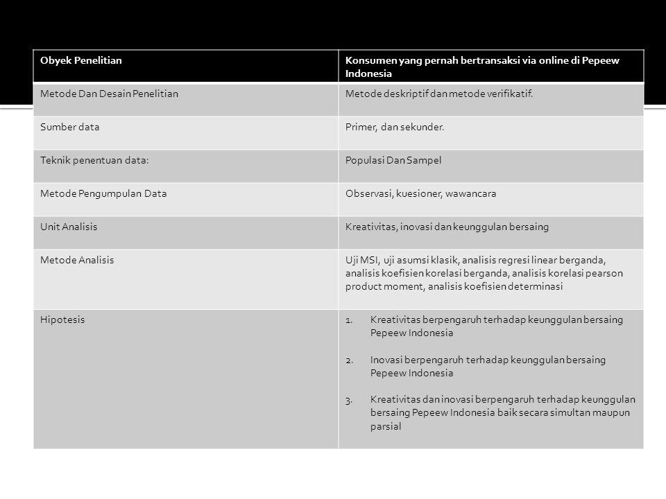 Obyek Penelitian Konsumen yang pernah bertransaksi via online di Pepeew Indonesia. Metode Dan Desain Penelitian.
