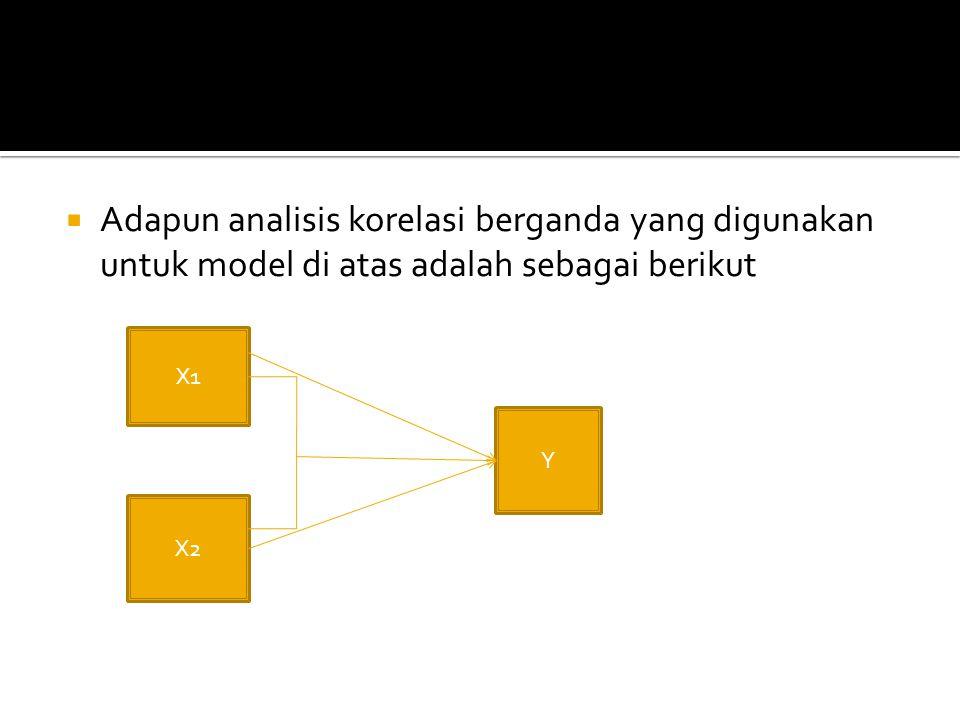 Adapun analisis korelasi berganda yang digunakan untuk model di atas adalah sebagai berikut