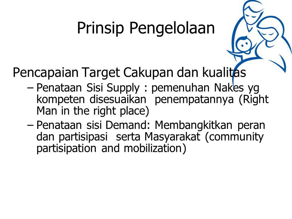 Prinsip Pengelolaan Pencapaian Target Cakupan dan kualitas