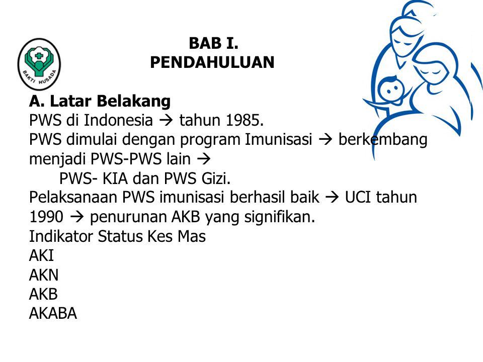 BAB I. PENDAHULUAN A. Latar Belakang PWS di Indonesia  tahun 1985