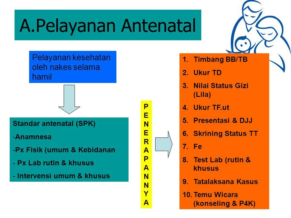A.Pelayanan Antenatal Pelayanan kesehatan oleh nakes selama hamil