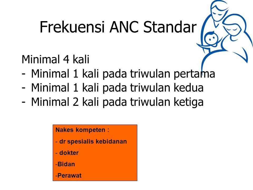 Frekuensi ANC Standar Minimal 4 kali