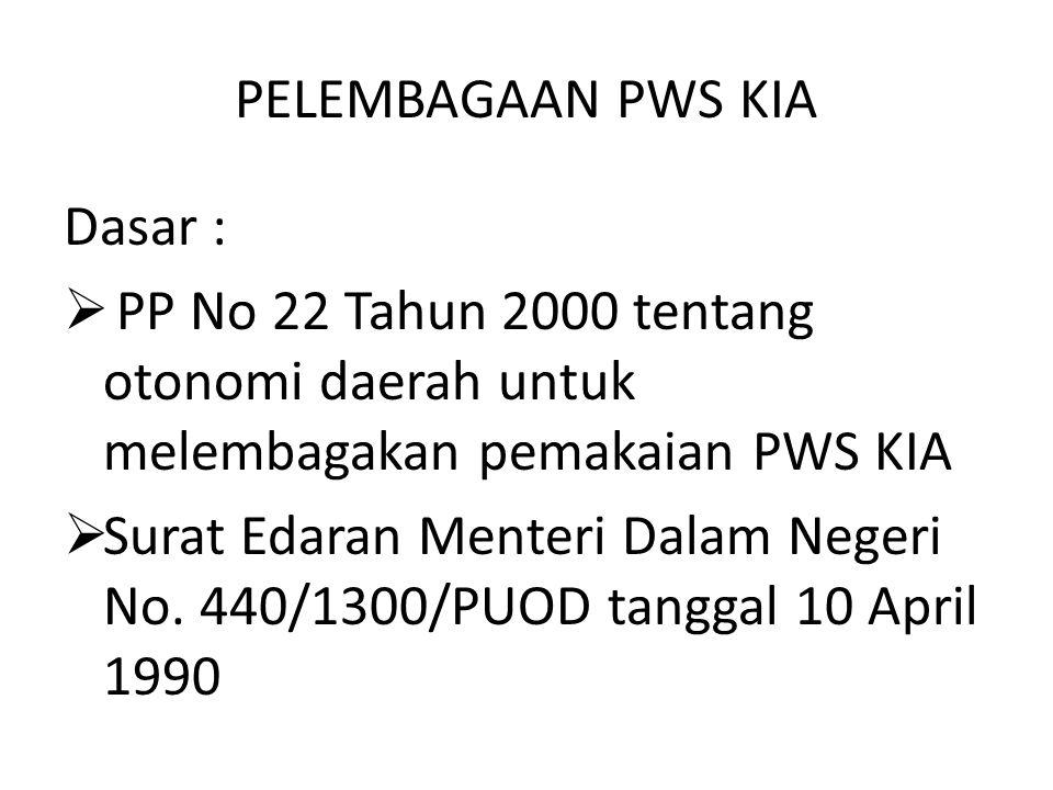 PELEMBAGAAN PWS KIA Dasar : PP No 22 Tahun 2000 tentang otonomi daerah untuk melembagakan pemakaian PWS KIA.