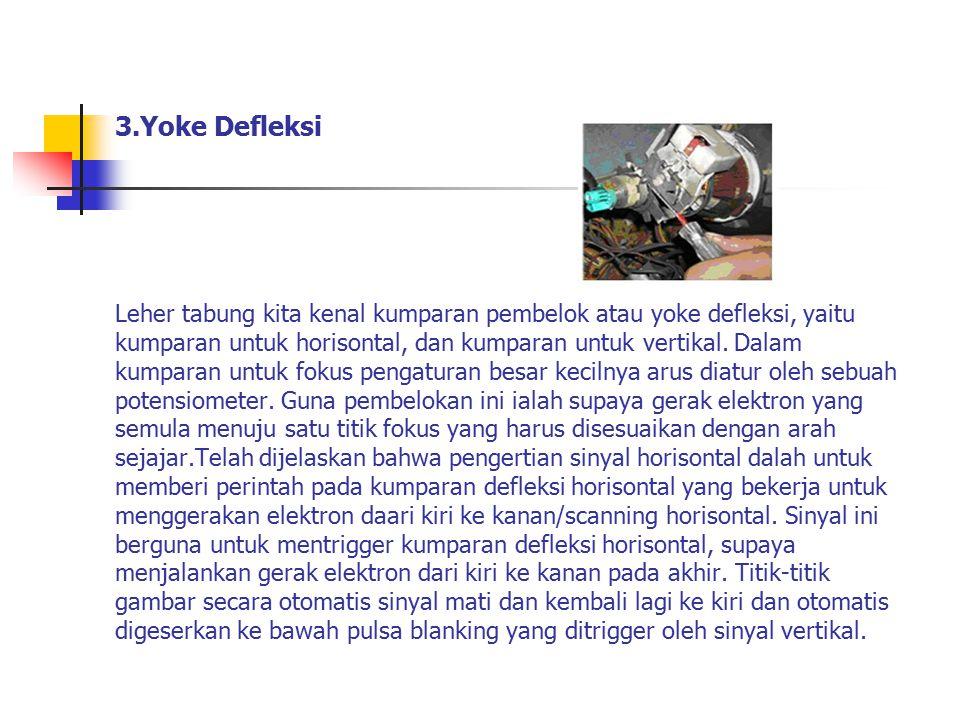 3.Yoke Defleksi Leher tabung kita kenal kumparan pembelok atau yoke defleksi, yaitu kumparan untuk horisontal, dan kumparan untuk vertikal.