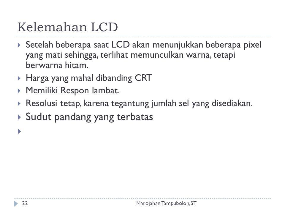 Kelemahan LCD Sudut pandang yang terbatas