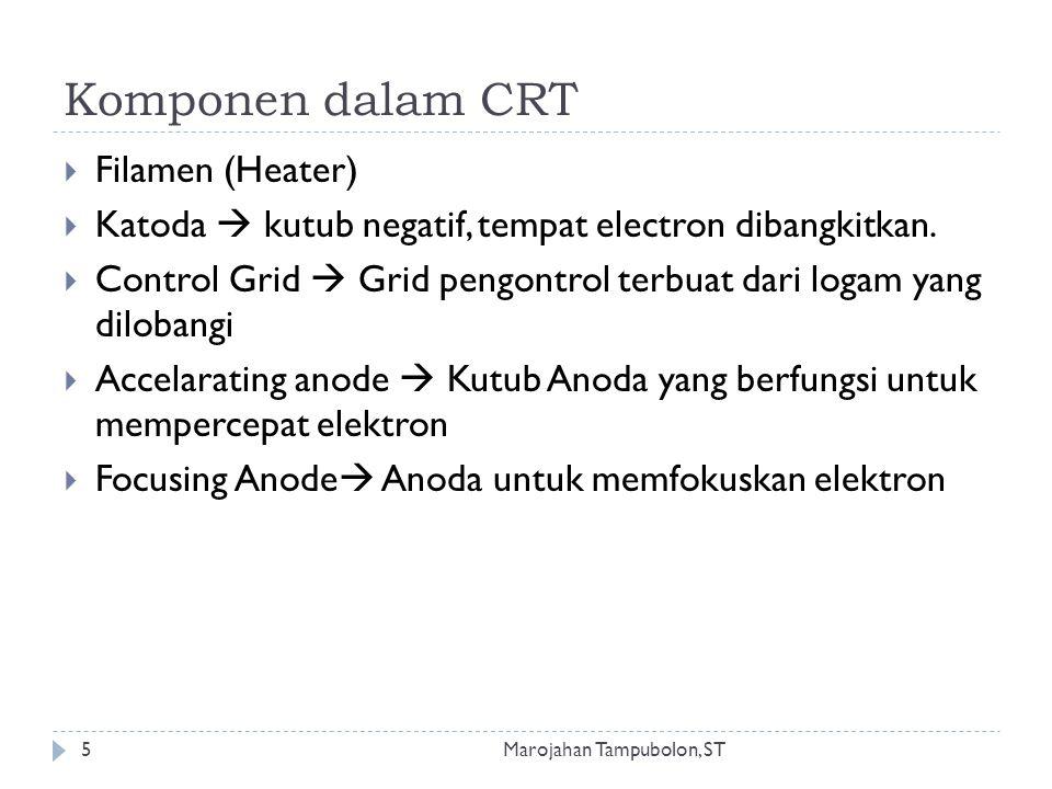 Komponen dalam CRT Filamen (Heater)