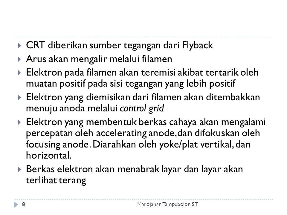 CRT diberikan sumber tegangan dari Flyback