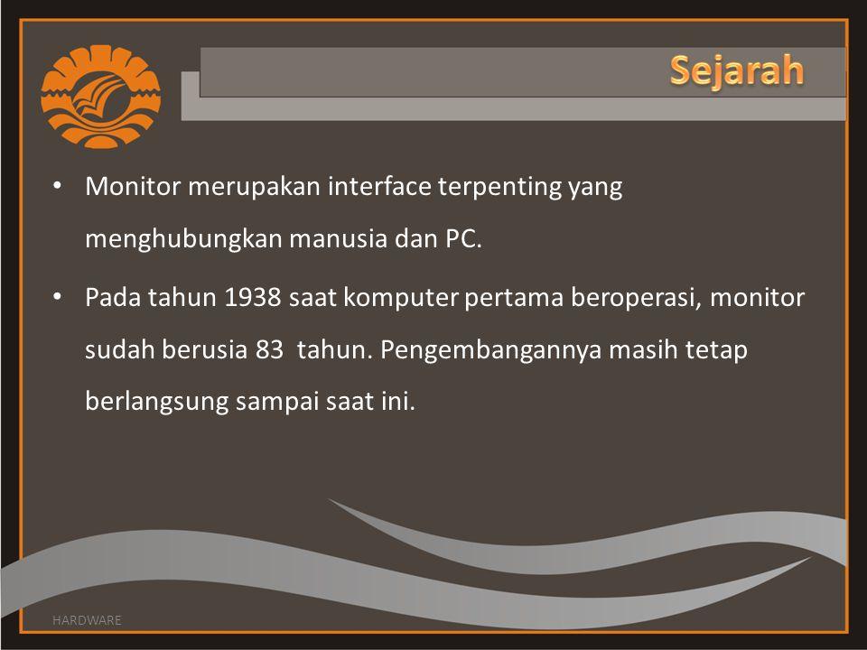 Sejarah Monitor merupakan interface terpenting yang menghubungkan manusia dan PC.
