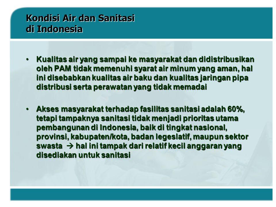 Kondisi Air dan Sanitasi di Indonesia