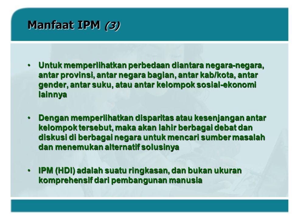 Manfaat IPM (3)
