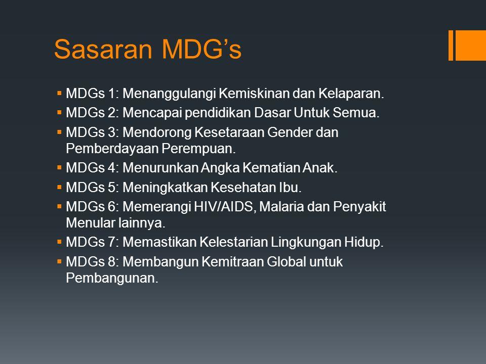 Sasaran MDG's MDGs 1: Menanggulangi Kemiskinan dan Kelaparan.