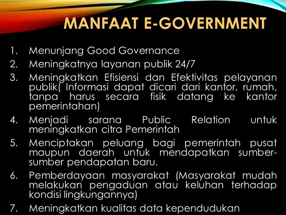 MANFAAT e-GOVERNMENT Menunjang Good Governance