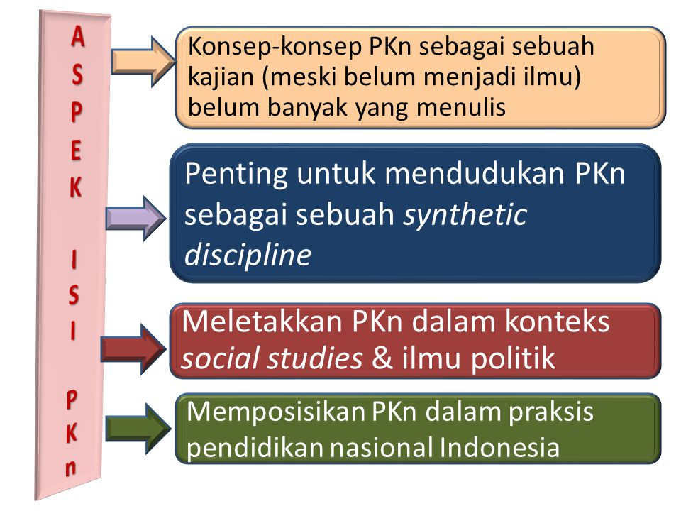 Penting untuk mendudukan PKn sebagai sebuah synthetic discipline