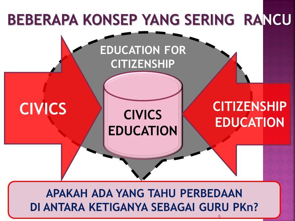 CIVICS BEBERAPA KONSEP YANG SERING RANCU CITIZENSHIP EDUCATION