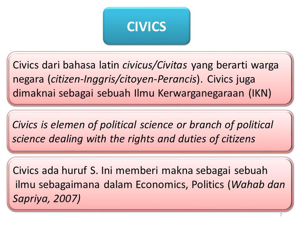 CIVICS Civics dari bahasa latin civicus/Civitas yang berarti warga