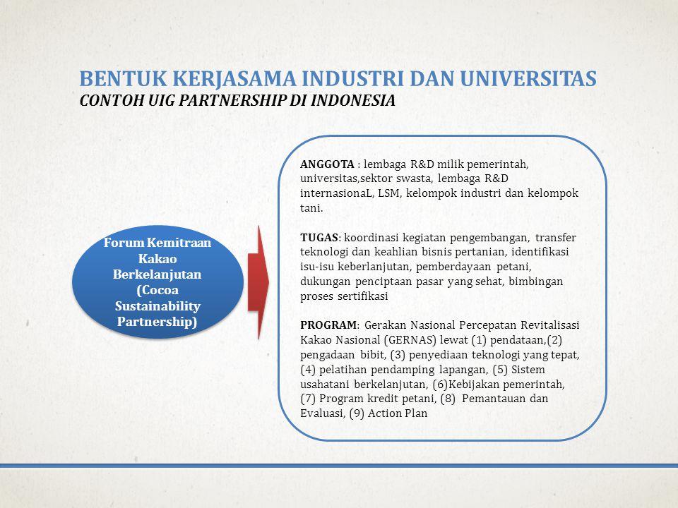 Forum Kemitraan Kakao Berkelanjutan (Cocoa Sustainability Partnership)