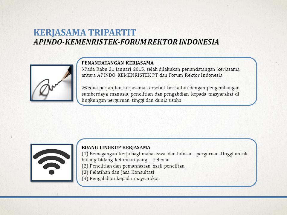 Kerjasama tripartit apindo-kemenristek-forum rektor indonesia