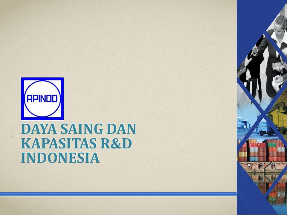 Daya Saing DAN KAPASITAS R&D Indonesia