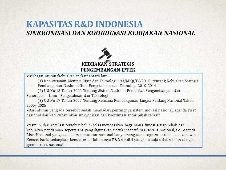 KAPASITAS R&D Indonesia sinkronisasi dan koordinasi kebijakan nasional