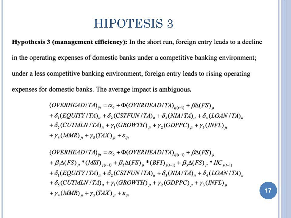 HIPOTESIS 3