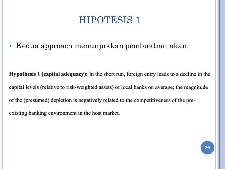 HIPOTESIS 1 Kedua approach menunjukkan pembuktian akan: