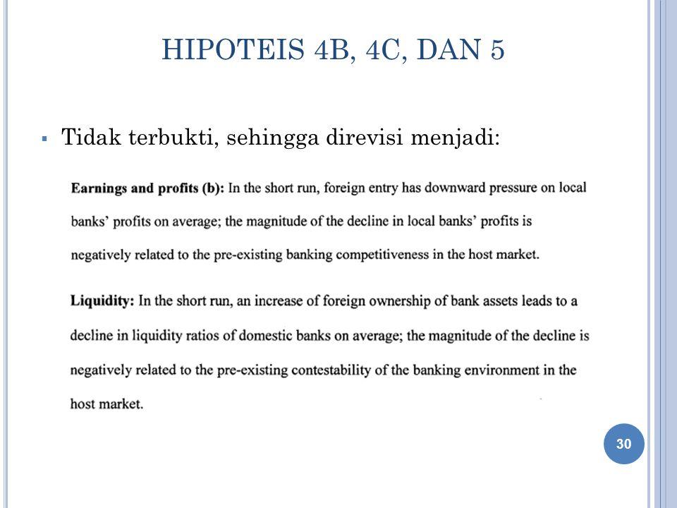 HIPOTEIS 4B, 4C, DAN 5 Tidak terbukti, sehingga direvisi menjadi: