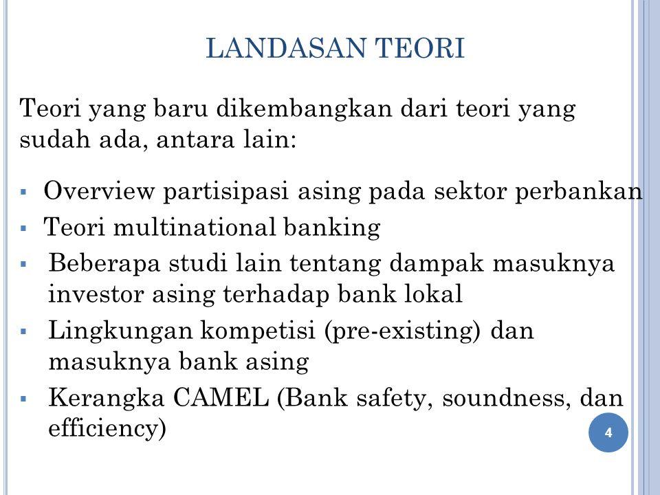 LANDASAN TEORI Teori yang baru dikembangkan dari teori yang sudah ada, antara lain: Overview partisipasi asing pada sektor perbankan.