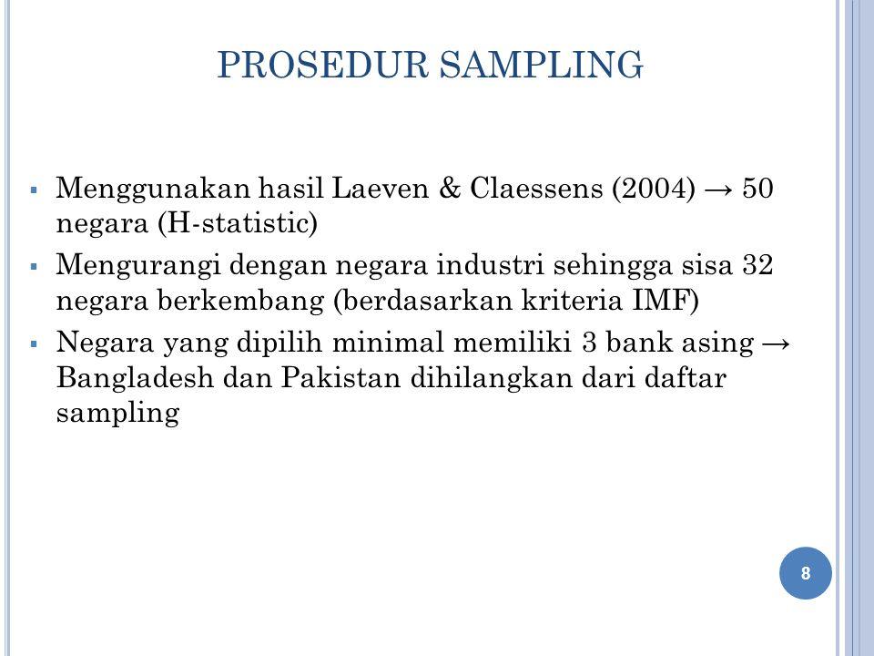 PROSEDUR SAMPLING Menggunakan hasil Laeven & Claessens (2004) → 50 negara (H-statistic)