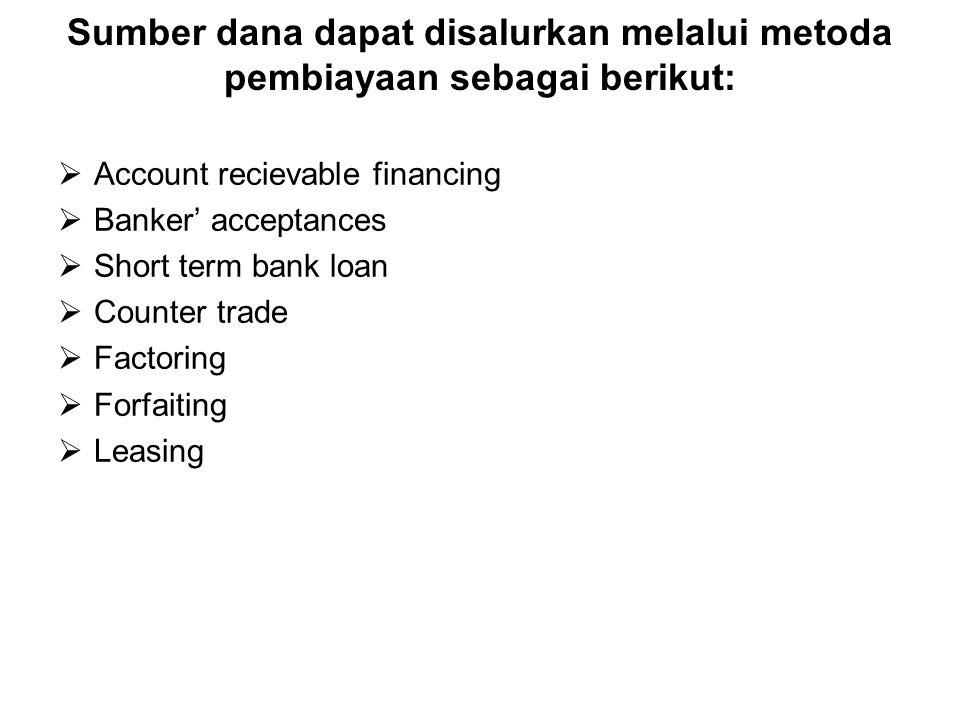 Sumber dana dapat disalurkan melalui metoda pembiayaan sebagai berikut:
