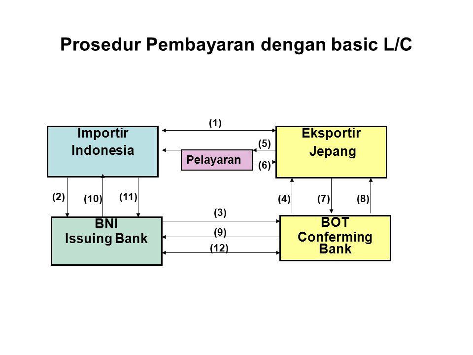 Prosedur Pembayaran dengan basic L/C