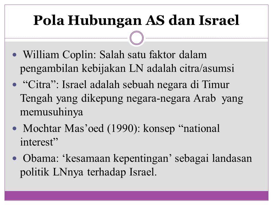 Pola Hubungan AS dan Israel