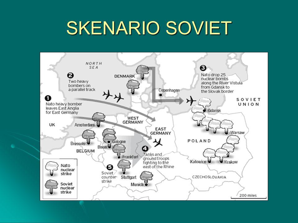 SKENARIO SOVIET