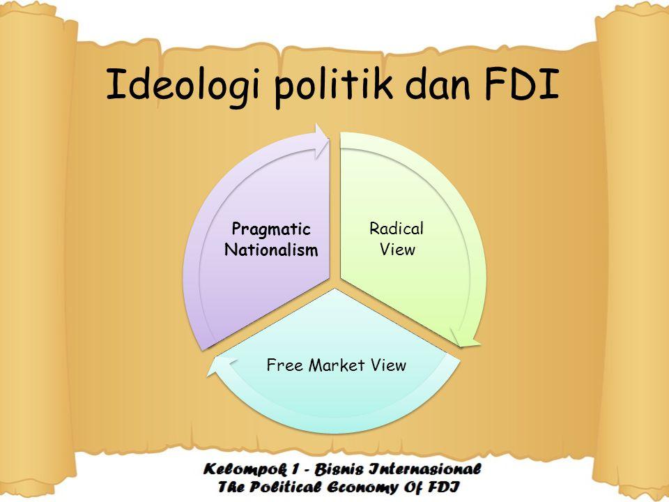 Ideologi politik dan FDI