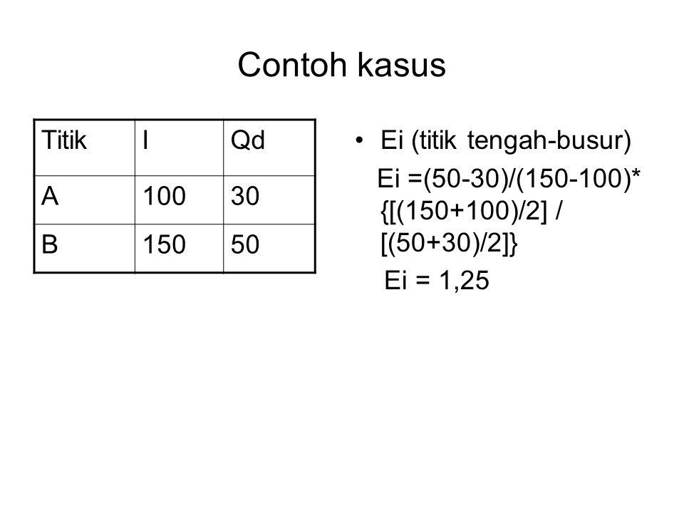 Contoh kasus Titik I Qd A 100 30 B 150 50 Ei (titik tengah-busur)