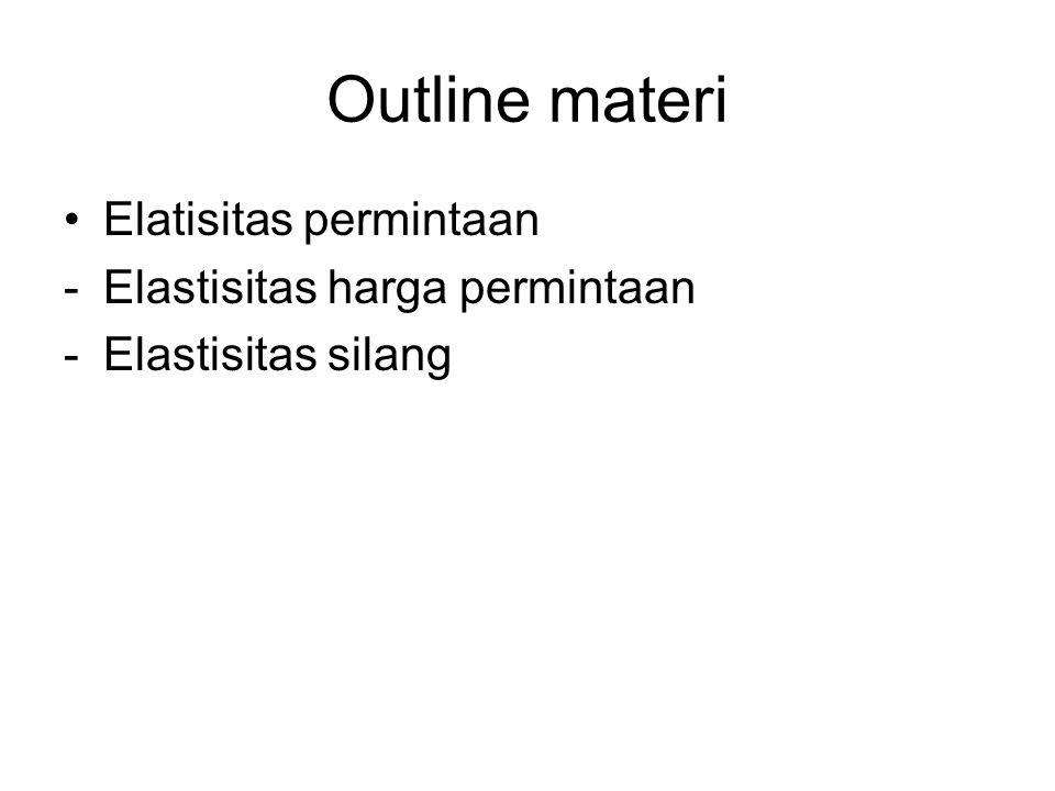 Outline materi Elatisitas permintaan Elastisitas harga permintaan