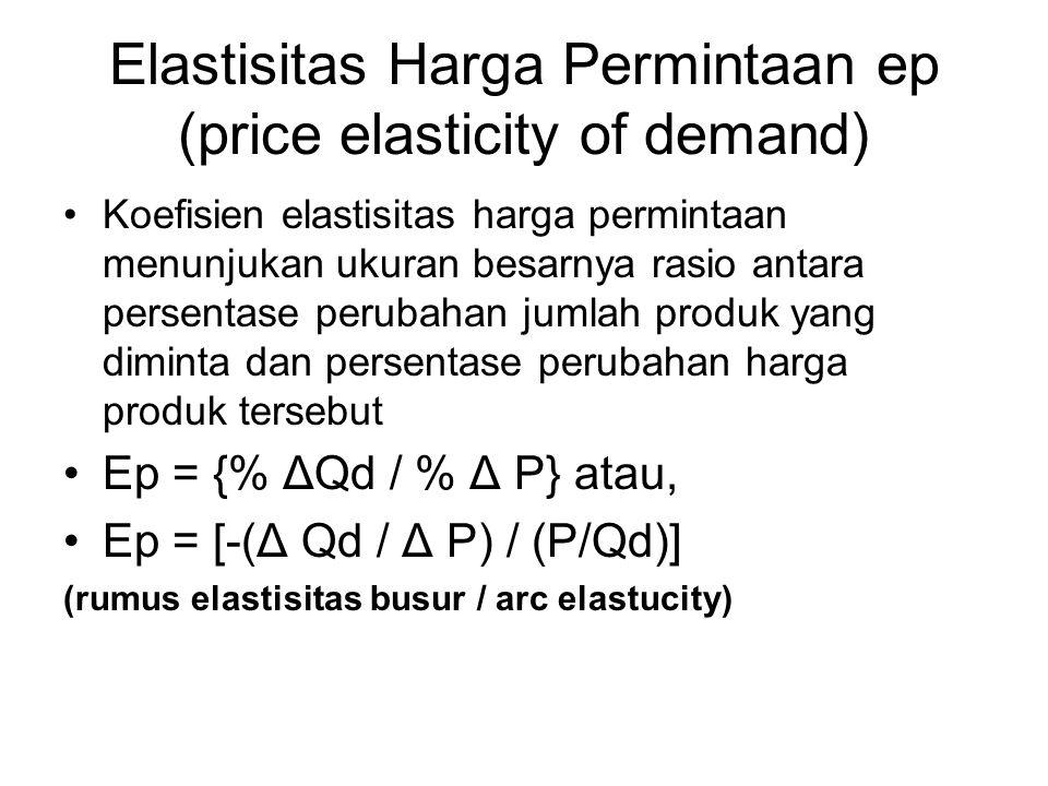 Elastisitas Harga Permintaan ep (price elasticity of demand)